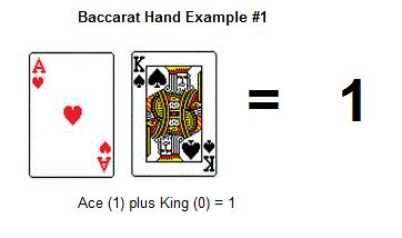 Baccarat hand Example #1