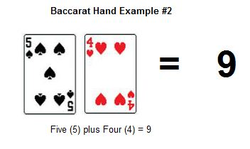 Baccarat Hand Example 2