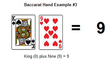 Baccarat Hand Example 3