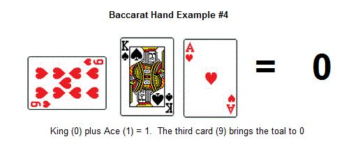 Baccarat Hand Example 4