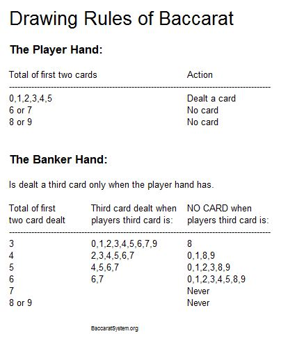 Baccarat 3rd Card Rule
